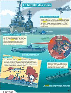 Fiche exposés : La bataille des mers