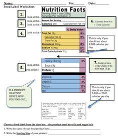 Food labels canada lesson plans