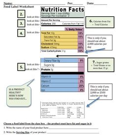 Printables Nutrition Worksheets High School health middle and food labels on pinterest free label reading lesson you can find it my website look for