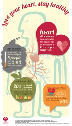 "On the occassion of World Heart Day 2011 the ESC have released an infographic ""Love your heart, stay healthy"" to visually illustrate the three principal risk f… Gadgets Électroniques, Health And Wellness, Health Tips, Health Care, Heart Health Month, World Heart Day, Health Logo, Health Promotion, Living At Home"