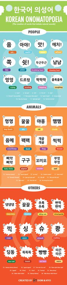 Educational infographic & data visualisation Educational infographic : Learn Korean onomatopoeias with this fun infographic! Infographic Description Educational infographic : Learn Korean onomatopoeias with this fun infographic! Korean Phrases, Korean Words, Korean Text, How To Speak Korean, Learn Korean, Learn Hangul, Korean Alphabet, Korean Lessons, Korean Language Learning