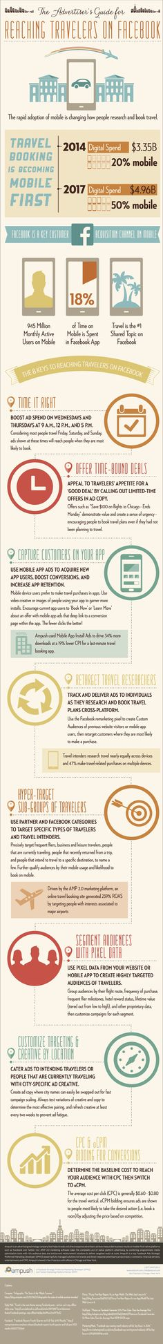 INFOGRAPHIC: Reaching Travelers on Facebook - AllFacebook