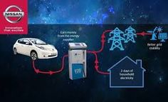 Image result for centrali elettriche enel