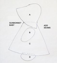 sunbonnet sue patterns to print | 36. Sunbonnet Baby: Testament of Youth
