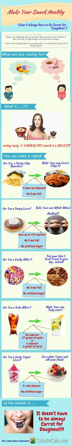 Infographics about: How is it possible to give up all the tasty snacks forever for healthy living? Does it always have to be carrot instead of doughnut? How to really satisfy junk food cravings?