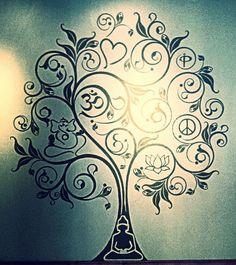 Buddha under tree