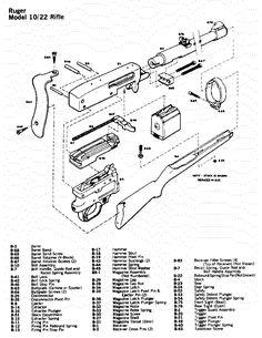 glock diagram
