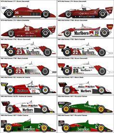 Formula One Grand Prix Alfa Romeo Grand Prix, F1 Motorsport, Gp F1, Formula 1 Car, Alfa Romeo Cars, F1 Racing, Drag Racing, Car Posters, Car Drawings