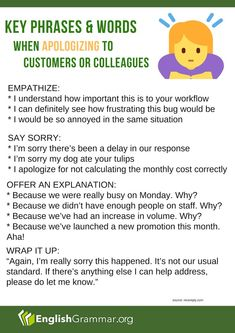 How to apologize to clients or colleagues English Vocabulary Words, English Phrases, Learn English Words, Email Writing, Business Writing, Business Emails, Academic Writing, English Writing Skills, English Lessons