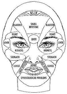 facialreflexology