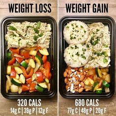 Another weight loss vs. weight gain image for you guys to ponder. - Another weight loss vs. weight gain image for you guys to ponder. Another weight loss vs. weight gain image for you guys to ponder. Easy Diet Plan, Low Carb Diet Plan, Healthy Diet Plans, Healthy Meal Prep, Keto Meal, Healthy Detox, Healthy Drinks, Healthy Snacks, Healthy Eating