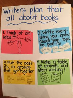 Writing Strategies, Writing Resources, Writing Activities, Teaching Resources, Kindergarten Writing, Teaching Writing, Student Teaching, Second Grade Writing, Middle School Writing