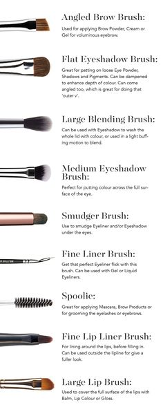 Always wondered what all the different Makeup Brushes are for? Find out here...