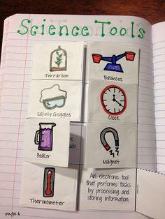 interactive science journal, science interactive journals, interact journal