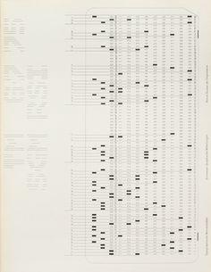 Heinrich Fleischhacker - a Punched card recording medium, 1975