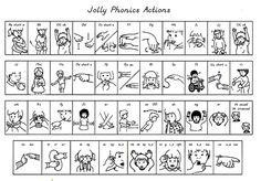 jolly phonics pupil book 3 pdf