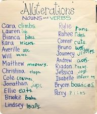 Introduction to Alliteration