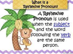 Reflexive pronouns english übungen