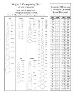 Tapered Baguette Cut Diamond Mm To Carat Weight Conversion Chart