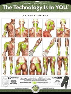 Massage Trigger Points With Golf Ball. Usually use tennis balls...will try golf ball.