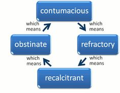 Rewordify.com -- Sometimes dictionaries don't help. Rewordify.com is a powerful, free, online tool that helps you read and understand harder English faster. It's improving teenage and adult literacy worldwide—and you can start using it right now.