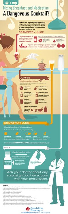 Infographic: Mixing Breakfast and Medication: A Dangerous Cocktail?