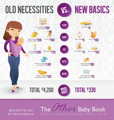 Breastfeeding, babywearing, cosleeping and all that other good stuff. :)