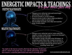 Energetic impacts and teachings