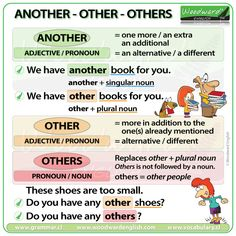 Another – Other – Others Woodward English