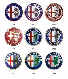 Evolución del Alfa Romeo (Bólido vía (c) Alfa Romeo)