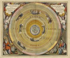 Atlas Coelestis Harmonia Macrocosmica, star atlas by Andreas Cellarious in Depicting the world systems of Ptolemy and Copernicus, with constellations. Models Of The Universe, Celestial Map, Constellation Map, Astrology Chart, Star Chart, Ex Machina, Antique Prints, Vintage Prints, 16th Century