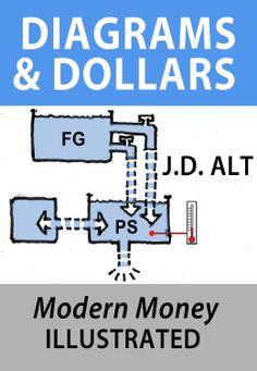 DIAGRAMS & DOLLARS: Modern Money Illustrated  ($4.24)