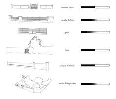 Typologie des Séparations dans le Pavillonnaire Isolés Ensemble