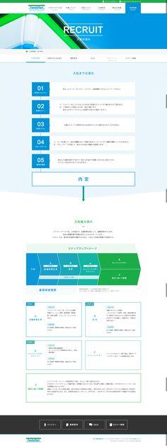 ファミリーマート採用 Web Business, Business Design, Ad Layout, Layout Design, Web Graph, Web Japan, Steps Design, Best Web Design, Ui Web