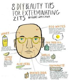 A few DIY tips for better skin with things you've probably got in your fridge and around the house. | 21 Charts That Will Solve Every Guy's Grooming Problems