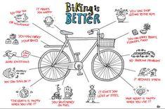 Bikin is better ;)