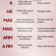 Portuguese Grammar, Portuguese Lessons, Portuguese Language, Learn Portuguese, English Study, Learn English, Mental Map, Study Organization, Bullet Journal School