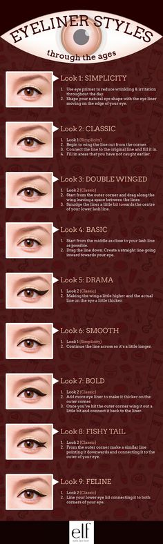 Top 7 Tips For Applying Liquid Eyeliner.Perfect Eyeliner : How To Apply Eyeliner The Right Tips for Applying Eyeliner Perfectly.How to properly apply eyeliner.Different ways to wear eyeliner Best Makeup Tutorials, Make Up Tutorials, Best Makeup Products, Makeup Ideas, Makeup Kit, Beauty Products, Makeup Geek, Witch Makeup, Clown Makeup