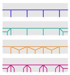 types reliures