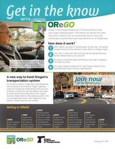Get in the know with OReGO, by the Oregon Department of Transportation