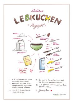Sketchnotes - Rezept - Illustration - Melanie Gürtler Illustration You are in the right place about Cooking Recipes For Dinner, Cooking Tips, Crayon Template, Kitchen Logo, Sketch Notes, Cooking Bacon, Christmas Drawing, Recipe Notes