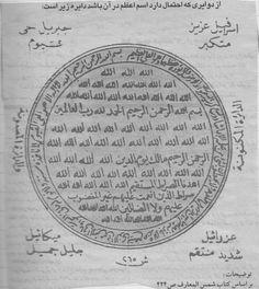 Dua Images, Quran Pak, Islamic Dua, Free Pdf Books, Astrology, Religion, Allah, Occult, Superman