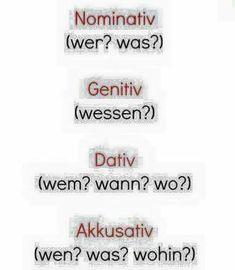 Nominativ Akkusativ und Dativ Deutsch Pinte t Study German, German English, Learn German, Learn English, German Grammar, German Words, English Words, Languages Online, Foreign Languages
