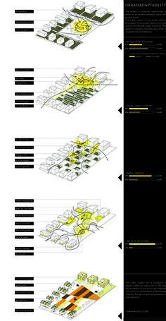 Marly_schema4_full Architecture Panel, Architecture Drawings, Bauhaus Architecture, Architecture Diagrams, Urban Landscape, Landscape Design, Masterplan, Planer Layout, Urban Design Diagram