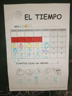 Aquí podéis encontrar una recopilación de materiales e ideas que podreis utilizar en vuestras aulas de Educación Infantil. Proyectos, canciones, adivinanzas, manualidades....
