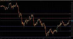 USD/JPY Chart 10-14 Feb 2014