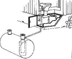 EcoFlush and EcoDry Sink Toilet Combo, Composting Toilet, Concept Diagram, Survival, Floor Plans, Design, Floor Plan Drawing, House Floor Plans