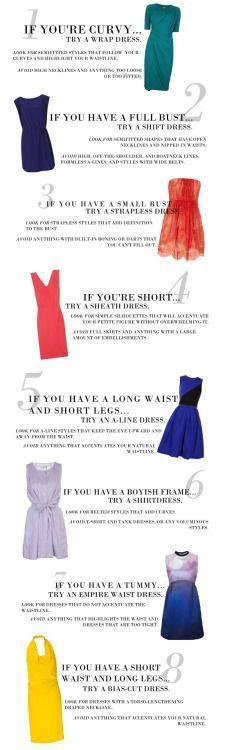Best Dresses for Your Body Type. Curvy, full bust, short, long waist, short legs, boyish frame, tummy, short waist.