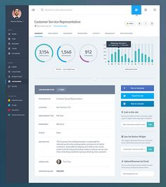 Dashboard Web App UI by Job Summary
