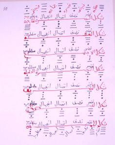 Free Pdf Books, Free Ebooks, Ebook Pdf, Math, Islamic Art, Thanks, Math Resources, Mathematics